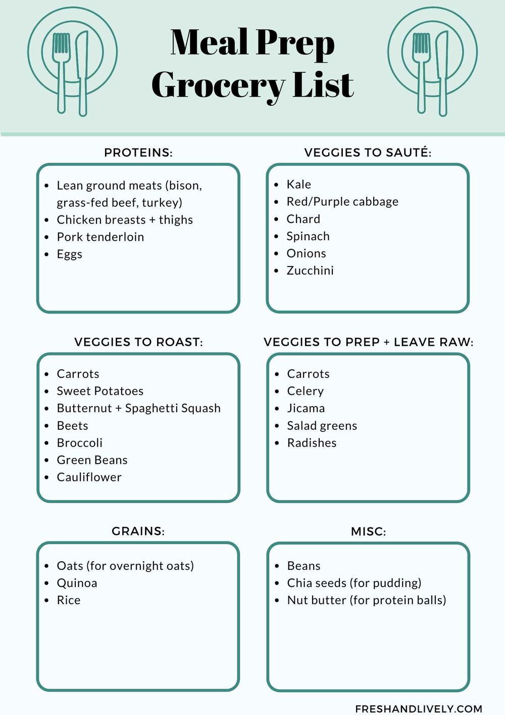 A meal prep grocery list of suggested staples to prepare for a week's worth of healthy meals.